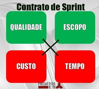 agile-contracts-sprint3